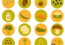 20+ Thực phẩm giàu Protein tốt cho sức khỏe nên ăn mỗi ngày