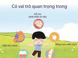 Vai trò của Vitamin D với phát triển chiều cao của trẻ