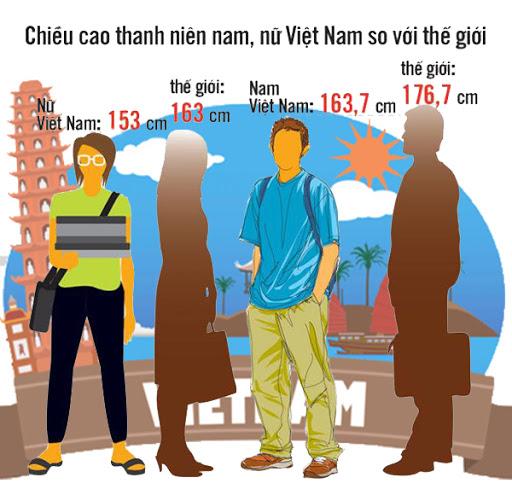 cach-tang-chieu-cao-cho-tre-5-14-tuoi-tangchieucaonet-1
