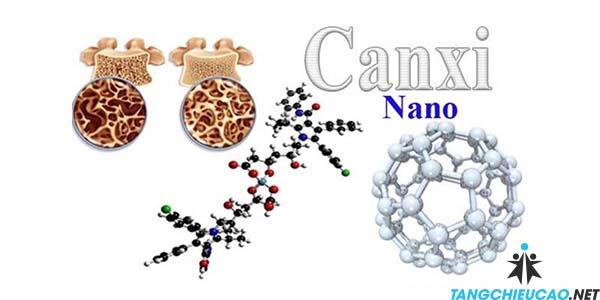 canxi nano giúp tăng khả năng hấp thụ